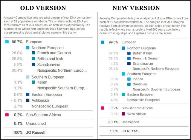 23andMe.compare