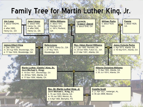 The Genealogy Of Martin Luther King Jr The Legal Genealogist