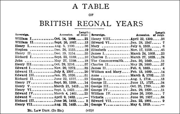 British regnal years