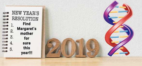 Resolutions 2019