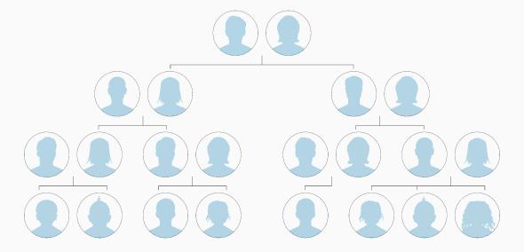 cousins tree