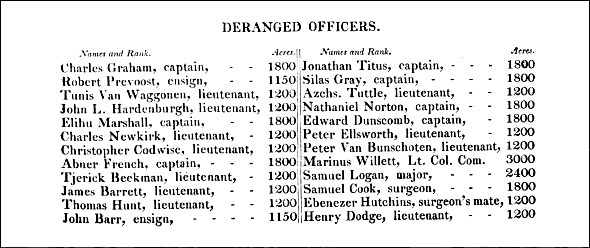Deranged officer list