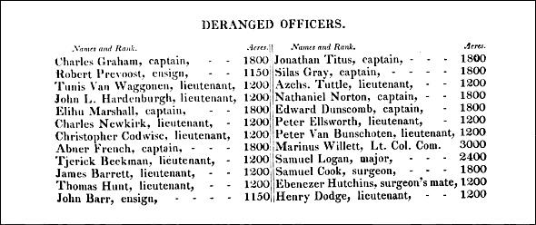 Deranged officer list