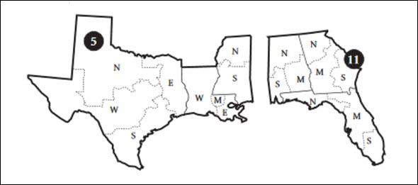 circuit borders