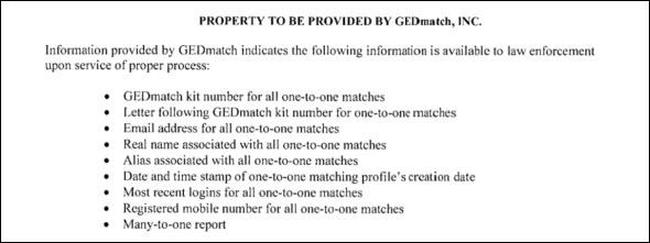 Orlando warrant