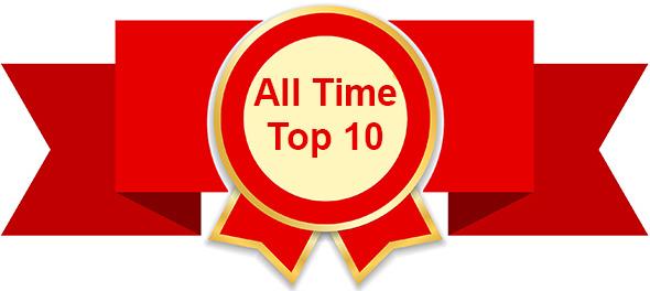 top 10 posts ever 2019