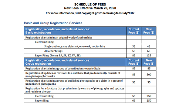 copyright fees