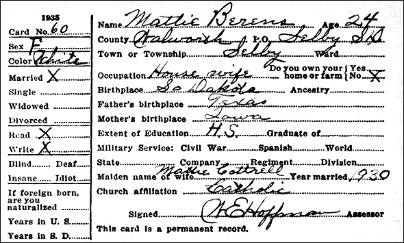 1935 South Dakota census