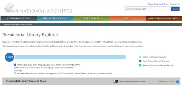 Presidential Library Explorer