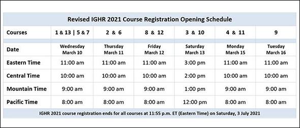 IGHR registration